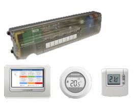 Zonneregeling voor vloerverwarming en radiatoren